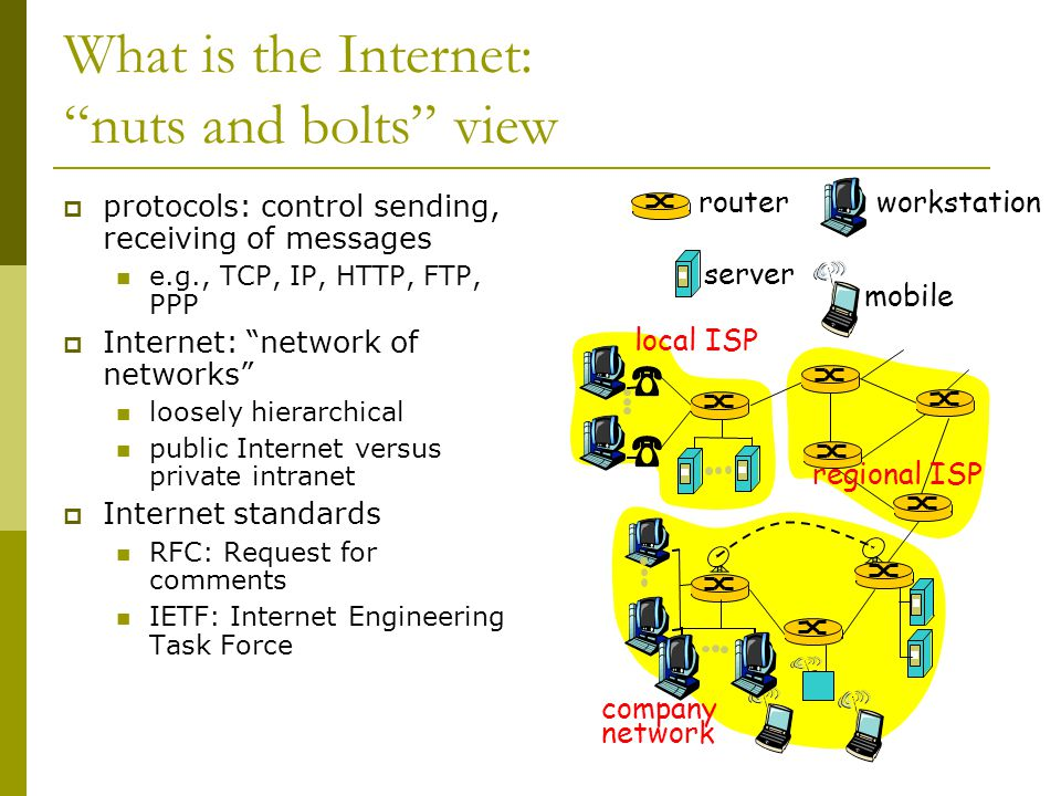 What is the Internet: nuts and bolts view  protocols: control sending, receiving of messages e.g., TCP, IP, HTTP, FTP, PPP  Internet: network of networks loosely hierarchical public Internet versus private intranet  Internet standards RFC: Request for comments IETF: Internet Engineering Task Force local ISP company network regional ISP routerworkstation server mobile