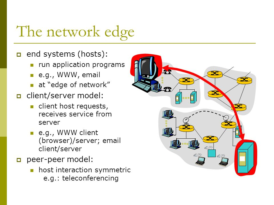 The network edge  end systems (hosts): run application programs e.g., WWW, email at edge of network  client/server model: client host requests, receives service from server e.g., WWW client (browser)/server; email client/server  peer-peer model: host interaction symmetric e.g.: teleconferencing