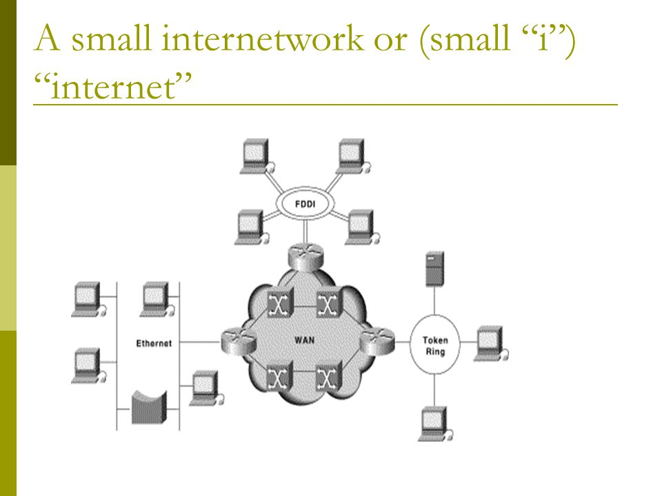 A small internetwork or (small i ) internet