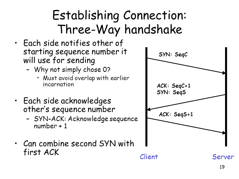 19 Establishing Connection: Three-Way handshake Each side notifies other of starting sequence number it will use for sending –Why not simply chose 0.