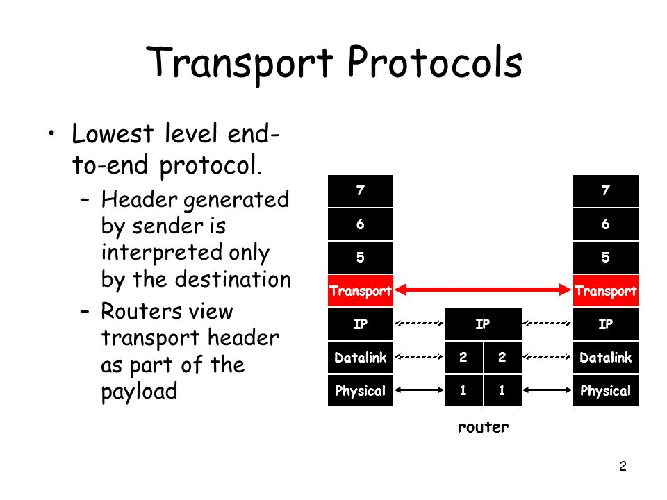 2 Transport Protocols Lowest level end- to-end protocol. –Header generated by sender is interpreted only by the destination –Routers view transport he