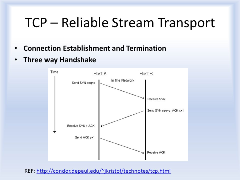 TCP – Reliable Stream Transport Connection Establishment and Termination Three way Handshake REF: http://condor.depaul.edu/~jkristof/technotes/tcp.htmlhttp://condor.depaul.edu/~jkristof/technotes/tcp.html