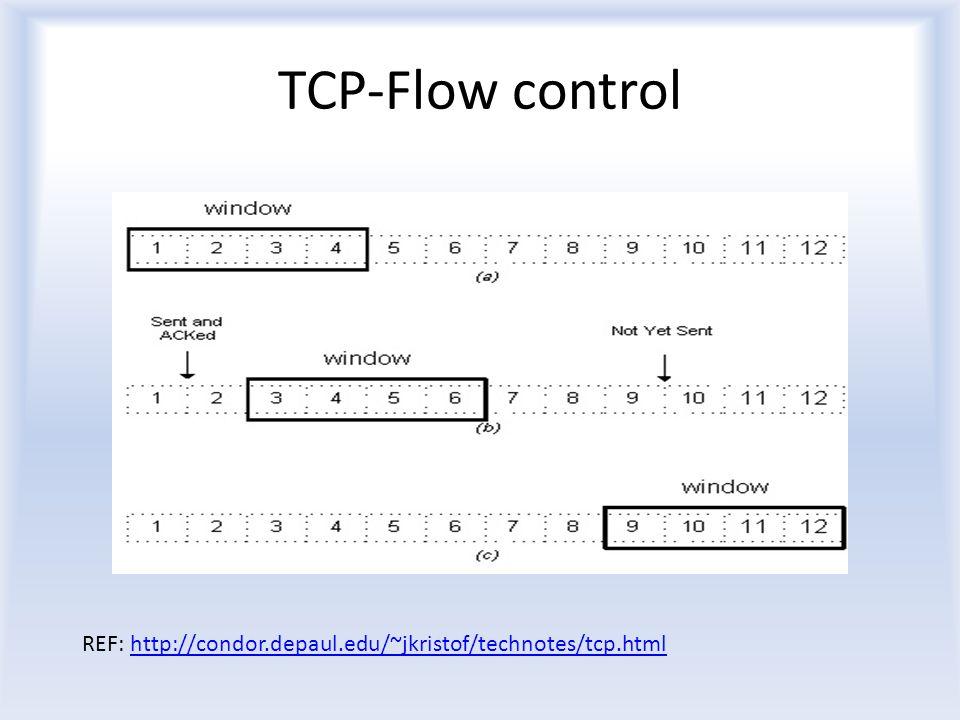 TCP-Flow control REF: http://condor.depaul.edu/~jkristof/technotes/tcp.htmlhttp://condor.depaul.edu/~jkristof/technotes/tcp.html
