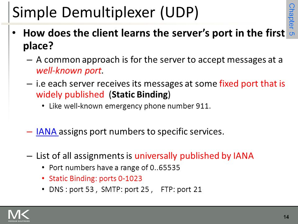 14 Chapter 4 14 Chapter 5 Simple Demultiplexer (UDP) How does the client learns the server's port in the first place? – A common approach is for the s