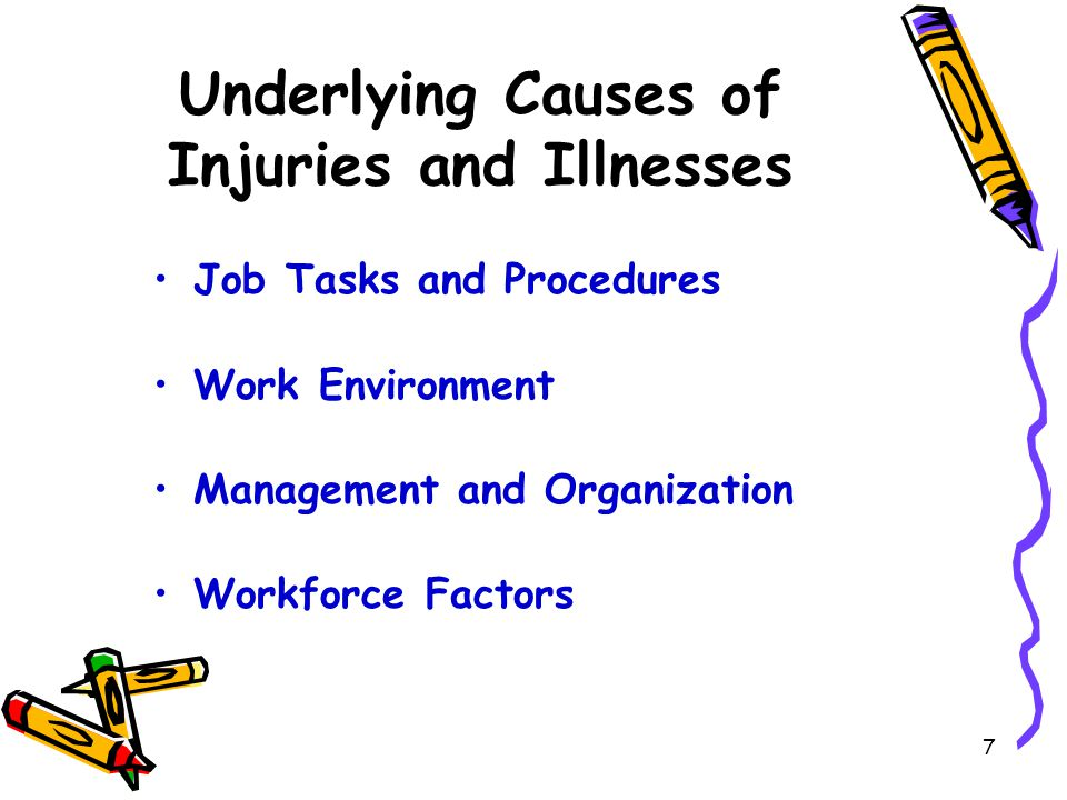 7 Underlying Causes of Injuries and Illnesses Job Tasks and Procedures Work Environment Management and Organization Workforce Factors