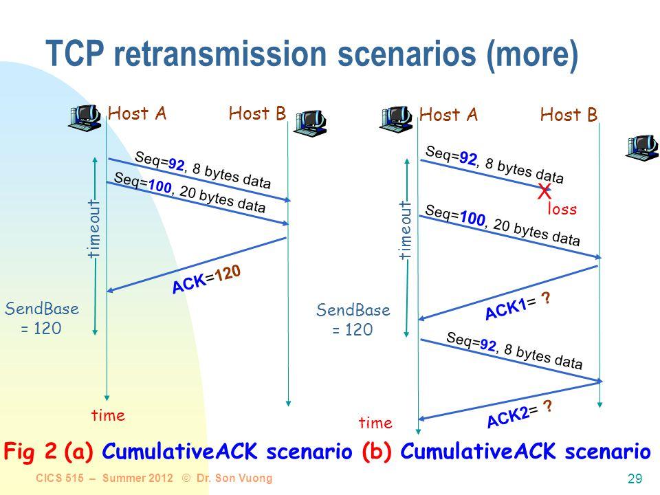 CICS 515 – Summer 2012 © Dr. Son Vuong 28 TCP retransmission scenarios (more) Host A Seq= 92, 8 bytes data ACK=100 loss timeout (b) CumulativeACK scen