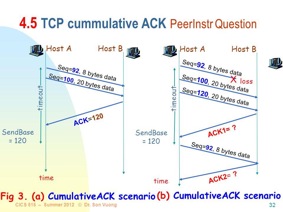 CICS 515 – Summer 2012 © Dr. Son Vuong 31 TCP retransmission scenarios (more) Host A Seq= 92, 8 bytes data loss timeout (b') Cumulative ACK scenario H