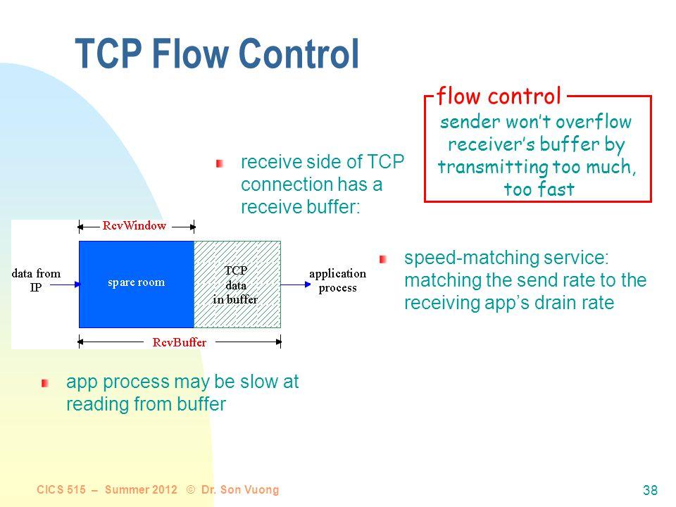 CICS 515 – Summer 2012 © Dr. Son Vuong 37 TCP Flow/Congestion Control