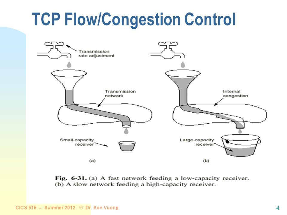 CICS 515 – Summer 2012 © Dr. Son Vuong 3 TCP: Overview RFCs: 793, 1122, 1323, 2018, 2581 Full duplex data: u bi-directional data flow in same connecti