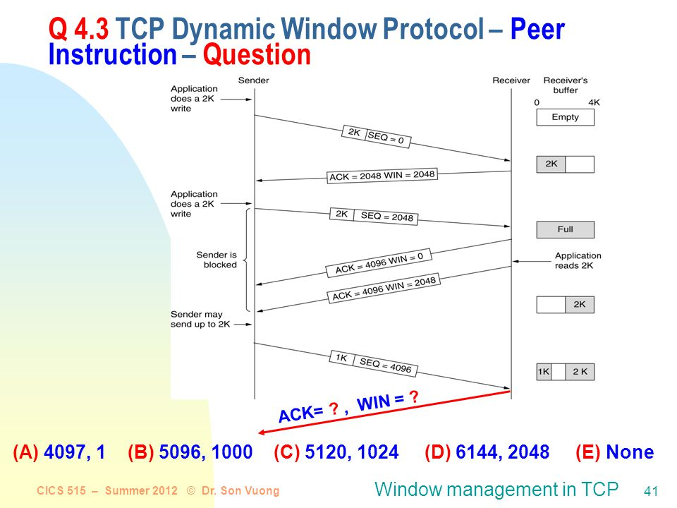 CICS 515 – Summer 2012 © Dr. Son Vuong 40 TCP Dynamic Window Protocol Window management in TCP.