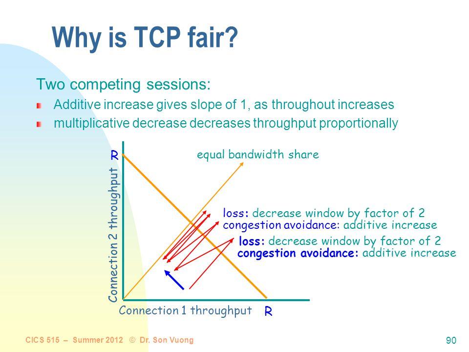 CICS 515 – Summer 2012 © Dr. Son Vuong 89 Fairness goal: if K TCP sessions share same bottleneck link of bandwidth R, each should have average rate of