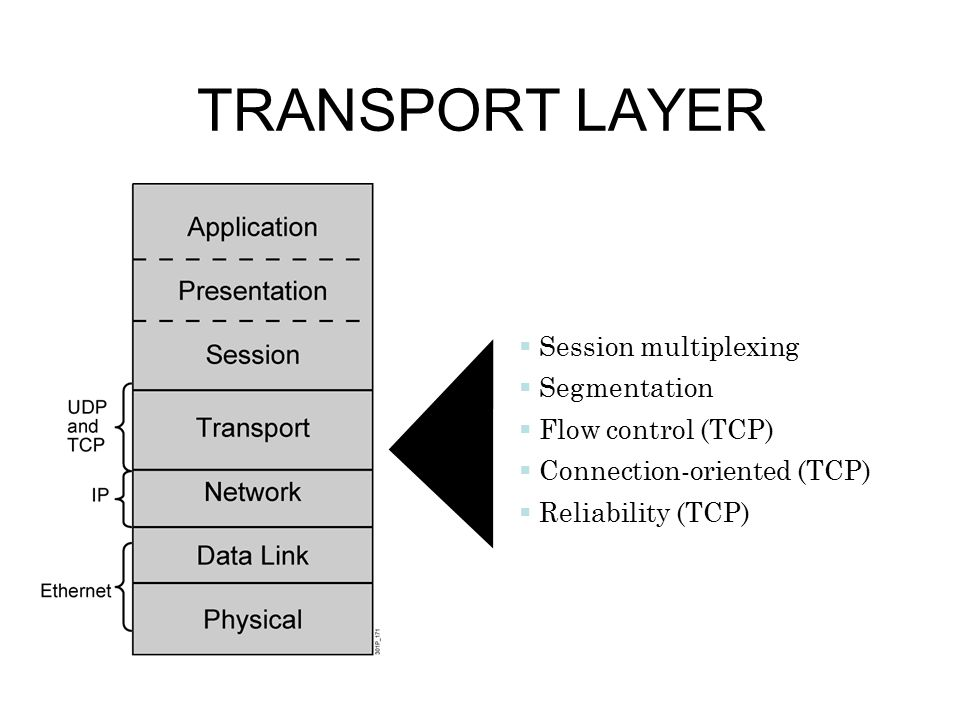 SUMMARY (CONT.) –The TCP window size decreases the transmission rate to a level at which congestion and data loss do not occur.