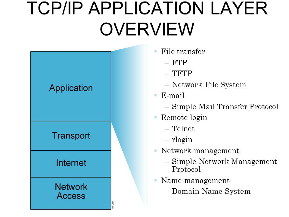 SUMMARY (CONT.) –TCP/IP supports a number of applications, including FTP (supports bidirectional binary and ASCII file transfers), TFTP (transfers configuration files and Cisco IOS images), and Telnet (provides capability to remotely access another computer).