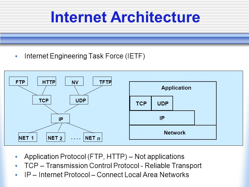 Internet Engineering Task Force (IETF) Application Protocol (FTP, HTTP) – Not applications TCP – Transmission Control Protocol - Reliable Transport IP – Internet Protocol – Connect Local Area Networks Internet Architecture NET n 2 1 TCPUDP IP..