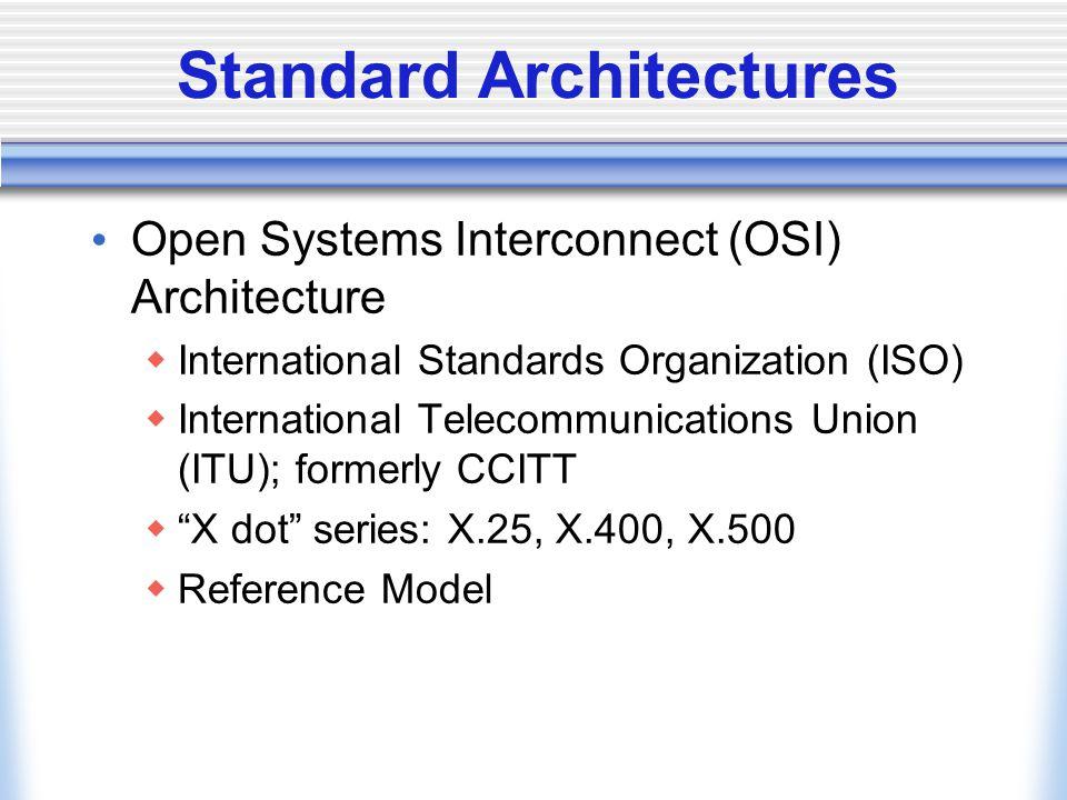 Standard Architectures Open Systems Interconnect (OSI) Architecture  International Standards Organization (ISO)  International Telecommunications Union (ITU); formerly CCITT  X dot series: X.25, X.400, X.500  Reference Model