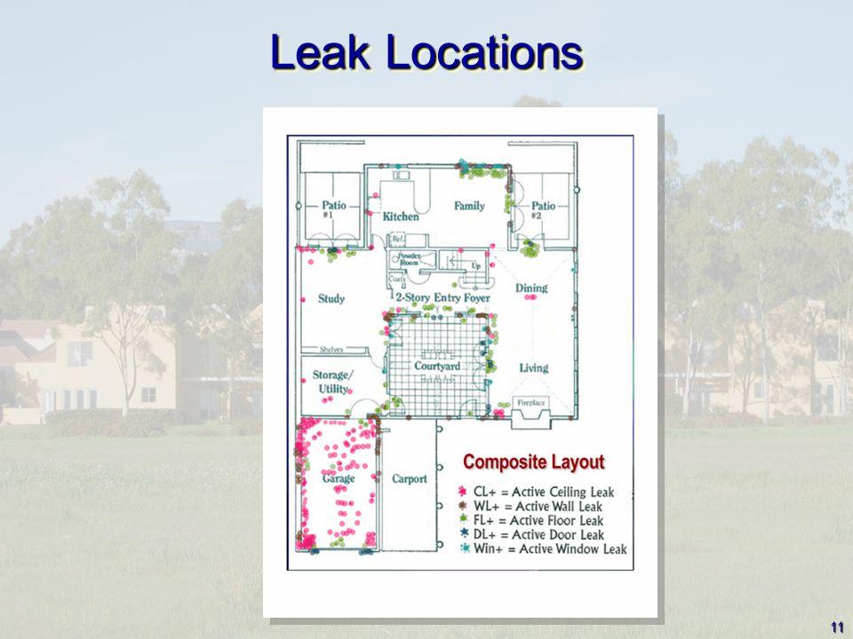 11 Leak Locations