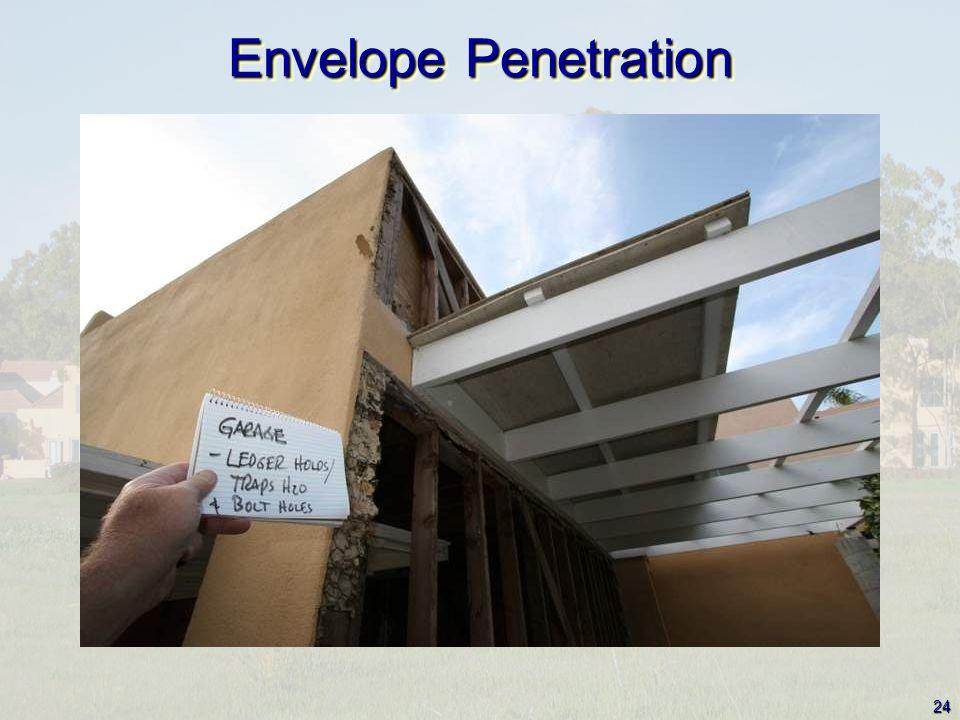 24 Envelope Penetration