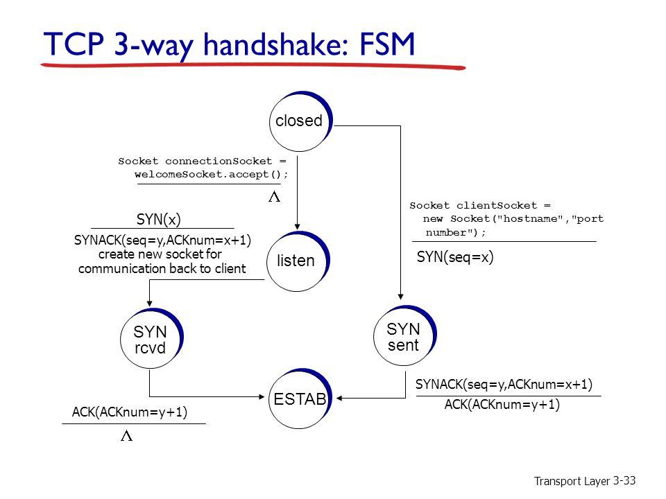 Transport Layer 3-33 TCP 3-way handshake: FSM closed  listen SYN rcvd SYN sent ESTAB Socket clientSocket = new Socket( hostname , port number ); SYN(seq=x) Socket connectionSocket = welcomeSocket.accept(); SYN(x) SYNACK(seq=y,ACKnum=x+1) create new socket for communication back to client SYNACK(seq=y,ACKnum=x+1) ACK(ACKnum=y+1) 