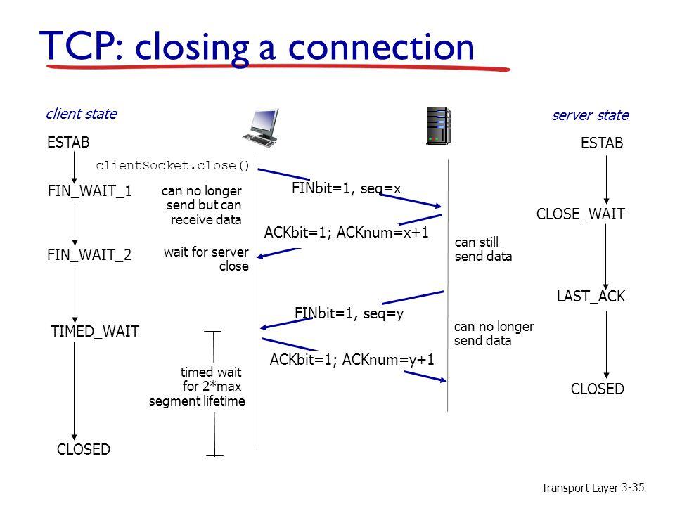 Transport Layer 3-35 FIN_WAIT_2 CLOSE_WAIT FINbit=1, seq=y ACKbit=1; ACKnum=y+1 ACKbit=1; ACKnum=x+1 wait for server close can still send data can no longer send data LAST_ACK CLOSED TIMED_WAIT timed wait for 2*max segment lifetime CLOSED TCP: closing a connection FIN_WAIT_1 FINbit=1, seq=x can no longer send but can receive data clientSocket.close() client state server state ESTAB