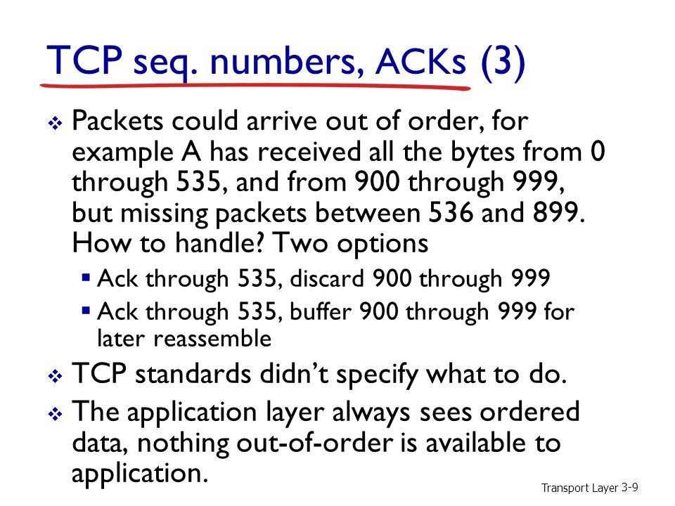 TCP seq.