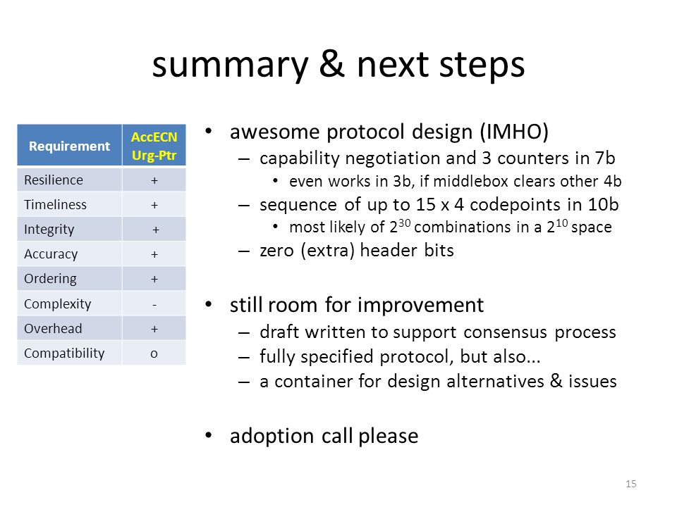 summary & next steps awesome protocol design (IMHO) – capability negotiation and 3 counters in 7b even works in 3b, if middlebox clears other 4b – sequence of up to 15 x 4 codepoints in 10b most likely of 2 30 combinations in a 2 10 space – zero (extra) header bits still room for improvement – draft written to support consensus process – fully specified protocol, but also...