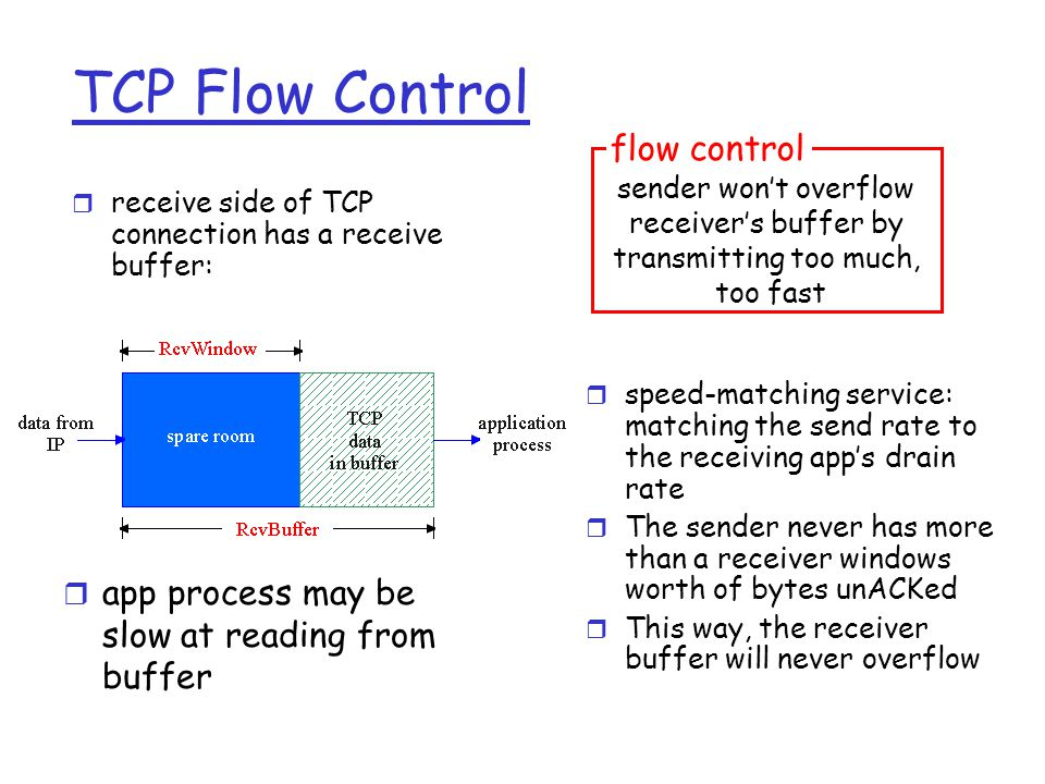 TCP Flow Control r receive side of TCP connection has a receive buffer: r speed-matching service: matching the send rate to the receiving app's drain rate r The sender never has more than a receiver windows worth of bytes unACKed r This way, the receiver buffer will never overflow r app process may be slow at reading from buffer sender won't overflow receiver's buffer by transmitting too much, too fast flow control