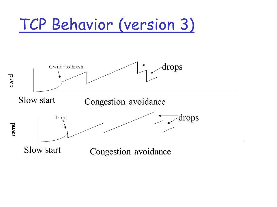 TCP Behavior (version 3) Slow start Congestion avoidance drops Cwnd=ssthresh Slow start Congestion avoidance drops drop cwnd