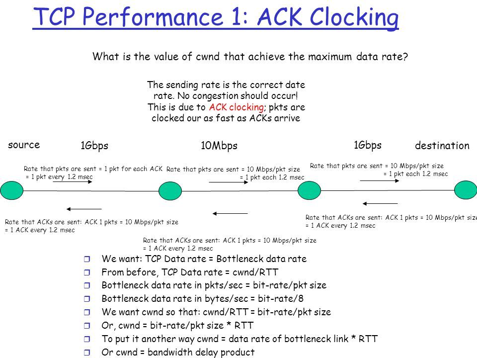 TCP Performance 1: ACK Clocking What is the value of cwnd that achieve the maximum data rate.