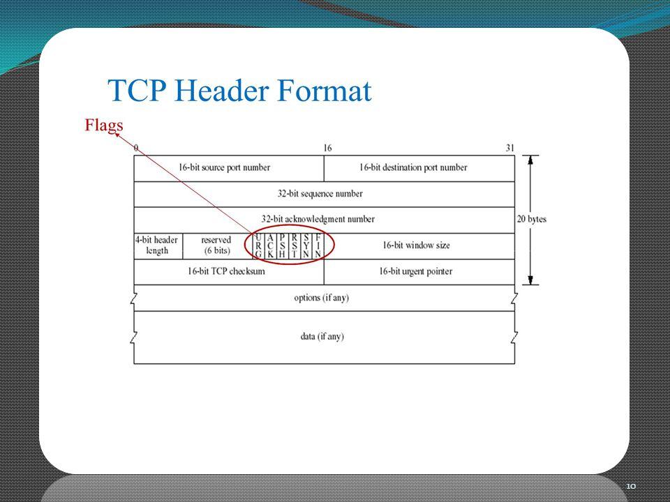 TCP Header format 10