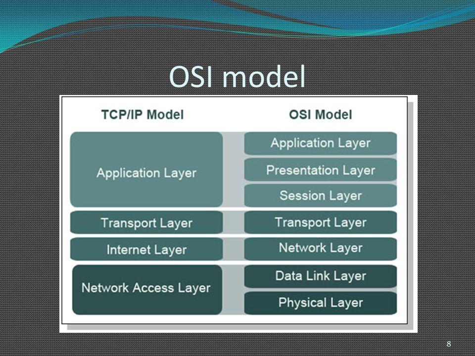 OSI model 8