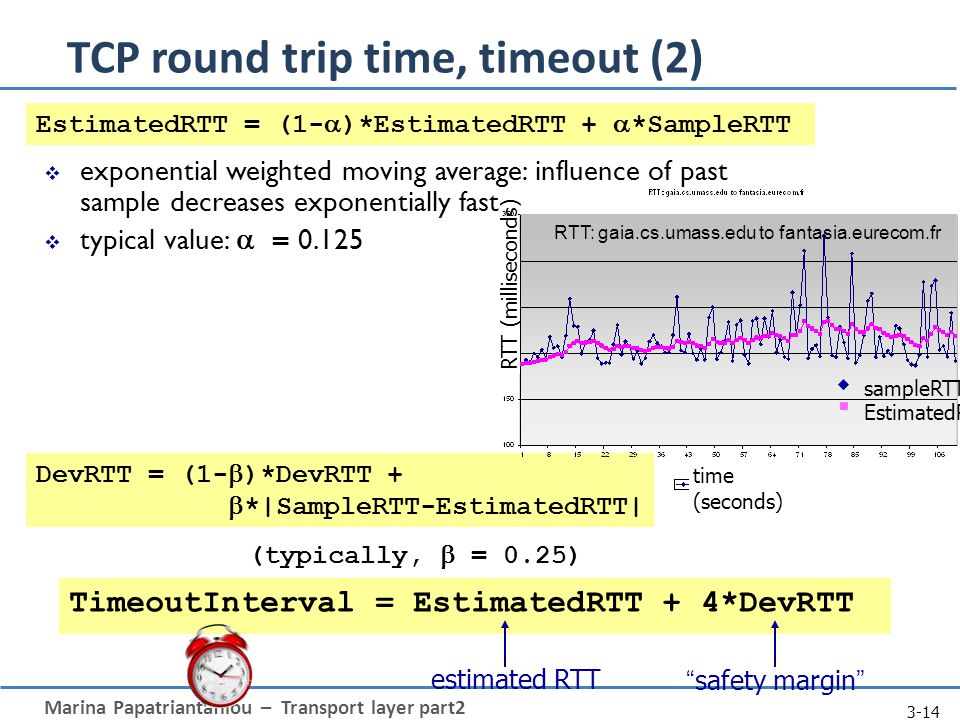 Marina Papatriantafilou – Transport layer part2 3-14 EstimatedRTT = (1-  )*EstimatedRTT +  *SampleRTT TCP round trip time, timeout (2)  exponential weighted moving average: influence of past sample decreases exponentially fast  typical value:  = 0.125 DevRTT = (1-  )*DevRTT +  *|SampleRTT-EstimatedRTT| (typically,  = 0.25) TimeoutInterval = EstimatedRTT + 4*DevRTT estimated RTT safety margin RTT (milliseconds) RTT: gaia.cs.umass.edu to fantasia.eurecom.fr sampleRTT EstimatedRTT time (seconds)