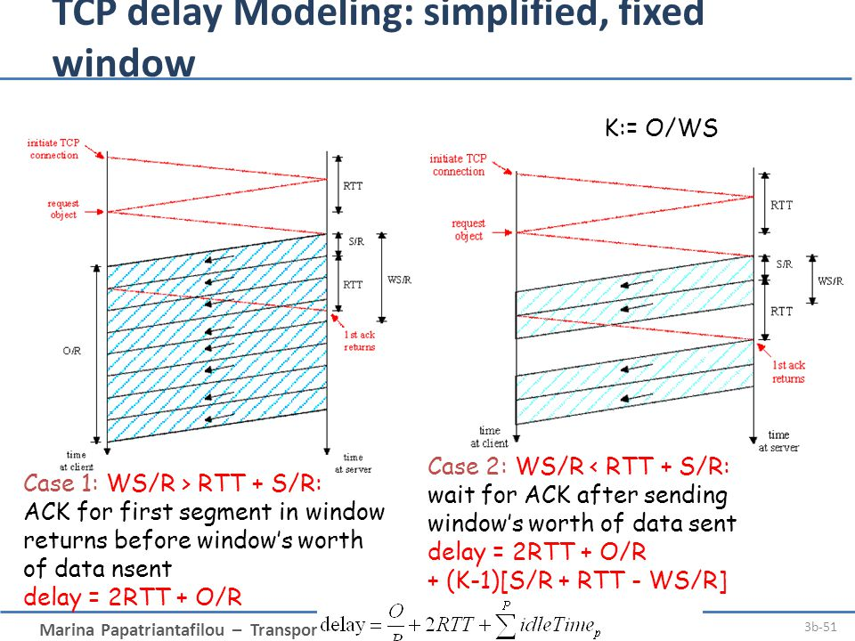 Marina Papatriantafilou – Transport layer part2 3: Transport Layer 3b-51 TCP delay Modeling: simplified, fixed window Case 1: WS/R > RTT + S/R: ACK for first segment in window returns before window's worth of data nsent delay = 2RTT + O/R Case 2: WS/R < RTT + S/R: wait for ACK after sending window's worth of data sent delay = 2RTT + O/R + (K-1)[S/R + RTT - WS/R] K:= O/WS