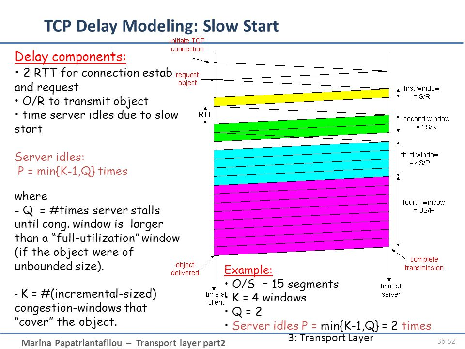 Marina Papatriantafilou – Transport layer part2 3: Transport Layer 3b-52 TCP Delay Modeling: Slow Start Example: O/S = 15 segments K = 4 windows Q = 2 Server idles P = min{K-1,Q} = 2 times Delay components: 2 RTT for connection estab and request O/R to transmit object time server idles due to slow start Server idles: P = min{K-1,Q} times where - Q = #times server stalls until cong.