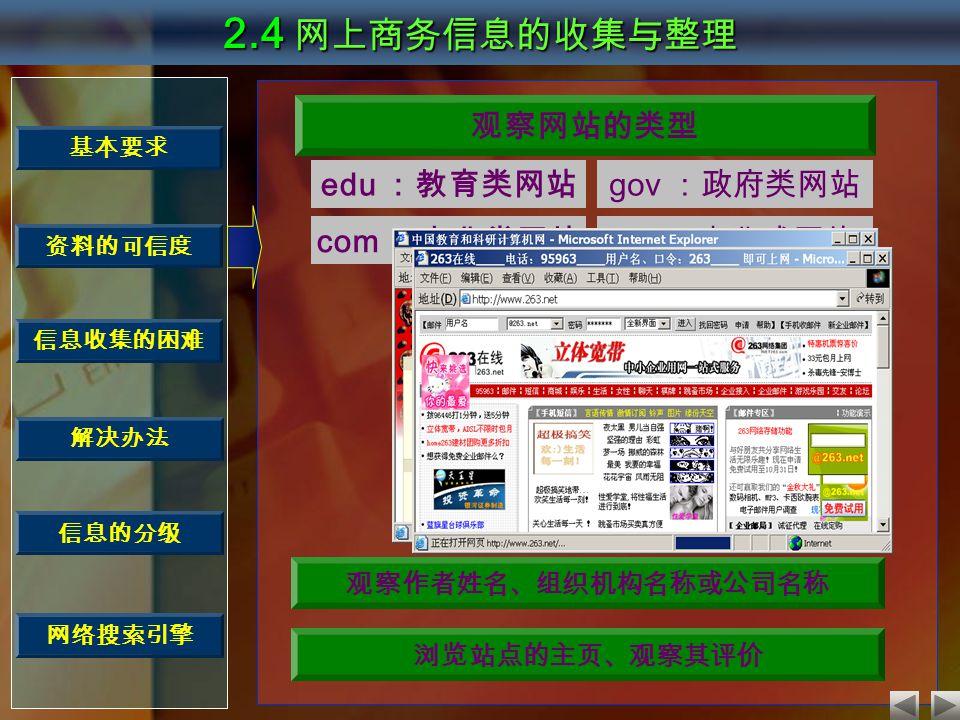 2.4 网上商务信息的收集与整理 信息收集的困难 解决办法 基本要求 资料的可信度 信息的分级 网络搜索引擎 观察网站的类型 edu :教育类网站 gov :政府类网站 com :商业类网站 net :商业或网络 观察作者姓名、组织机构名称或公司名称 浏览站点的主页、观察其评价