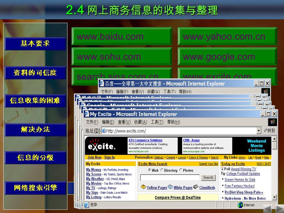 2.4 网上商务信息的收集与整理 信息收集的困难 解决办法 基本要求 资料的可信度 信息的分级 网络搜索引擎 www.sohu.com www.yahoo.com.cn www.google.com search.sina.com.cnwww.excite.com www.baidu.com