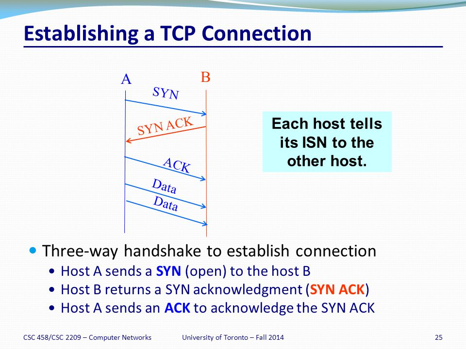CSC 458/CSC 2209 – Computer Networks25University of Toronto – Fall 2014 Establishing a TCP Connection Three-way handshake to establish connection Host