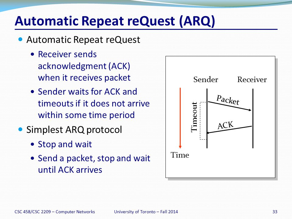 Automatic Repeat reQuest Receiver sends acknowledgment (ACK) when it receives packet Sender waits for ACK and timeouts if it does not arrive within so