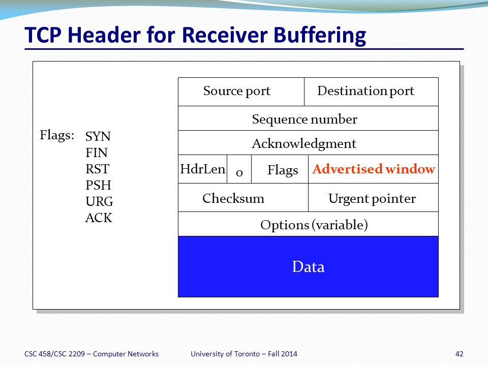 CSC 458/CSC 2209 – Computer Networks42University of Toronto – Fall 2014 TCP Header for Receiver Buffering Source portDestination port Sequence number