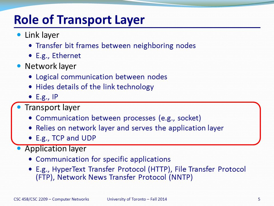 Role of Transport Layer Link layer Transfer bit frames between neighboring nodes E.g., Ethernet Network layer Logical communication between nodes Hide