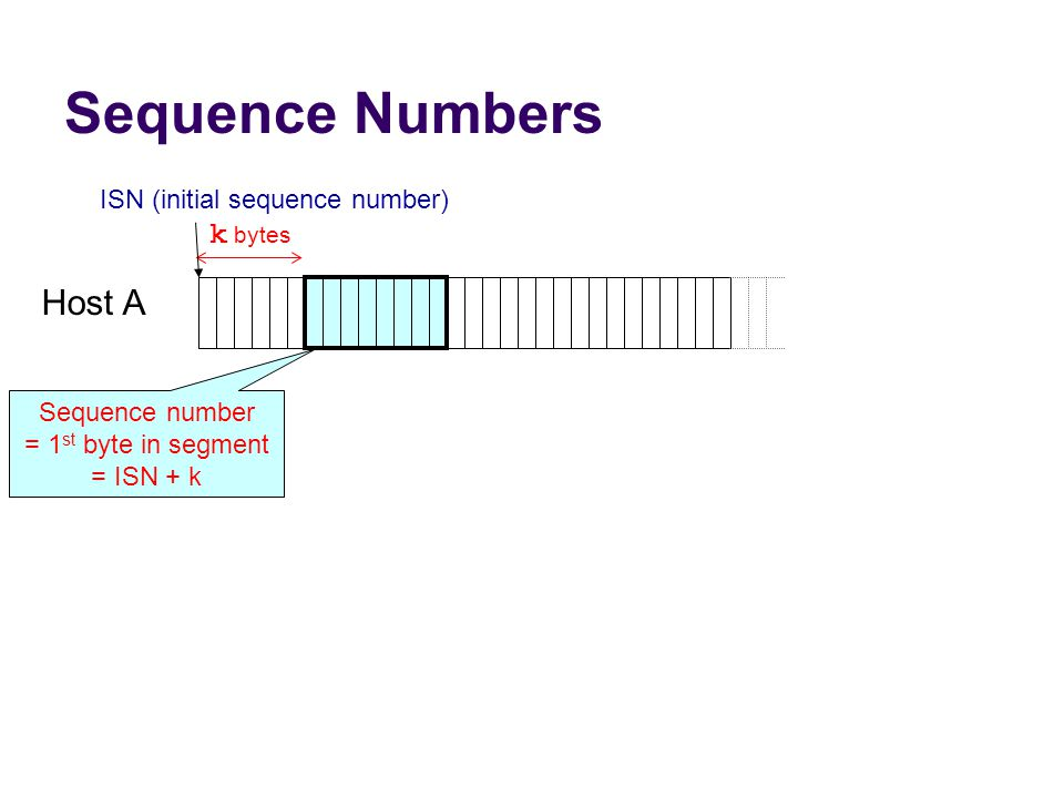 Sequence Numbers Host A ISN (initial sequence number) Sequence number = 1 st byte in segment = ISN + k k bytes