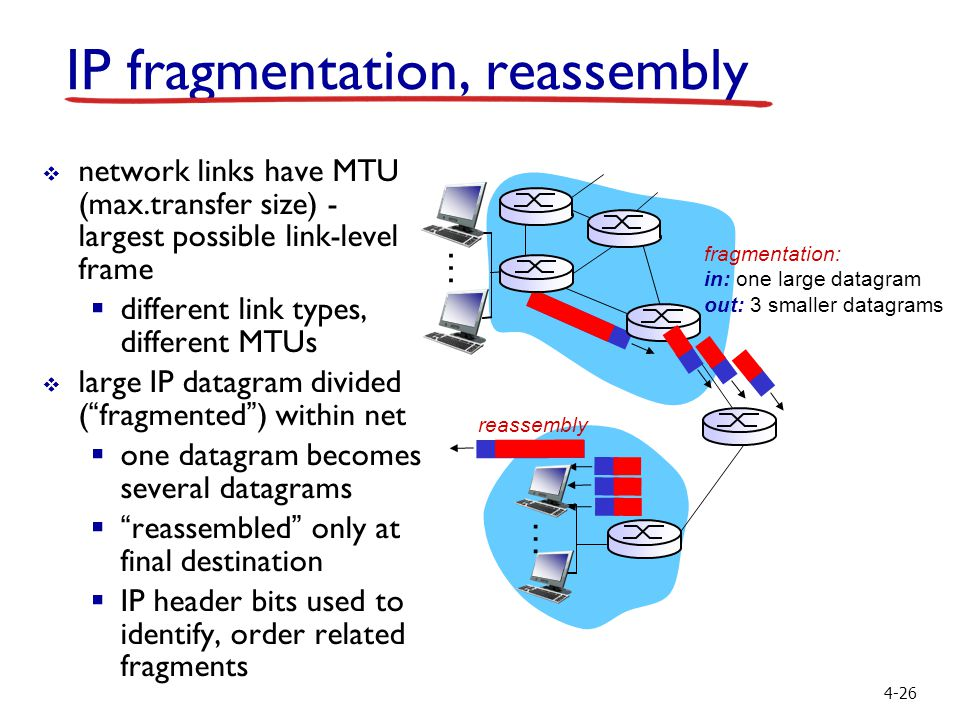 4-26 IP fragmentation, reassembly  network links have MTU (max.transfer size) - largest possible link-level frame  different link types, different M