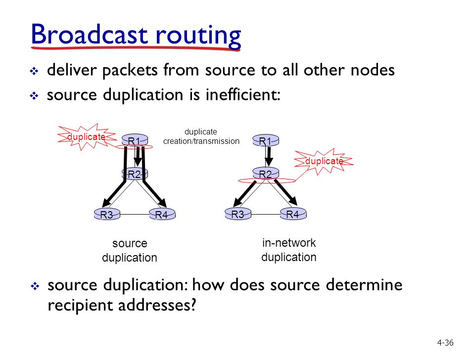 4-36 R1 R2 R3R4 source duplication R1 R2 R3R4 in-network duplication duplicate creation/transmission duplicate Broadcast routing  deliver packets fro