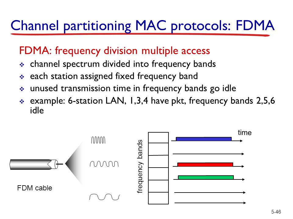 5-46 FDMA: frequency division multiple access  channel spectrum divided into frequency bands  each station assigned fixed frequency band  unused tr