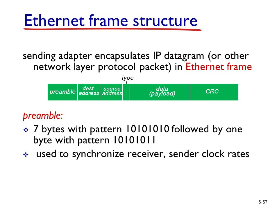 5-57 Ethernet frame structure sending adapter encapsulates IP datagram (or other network layer protocol packet) in Ethernet frame preamble:  7 bytes