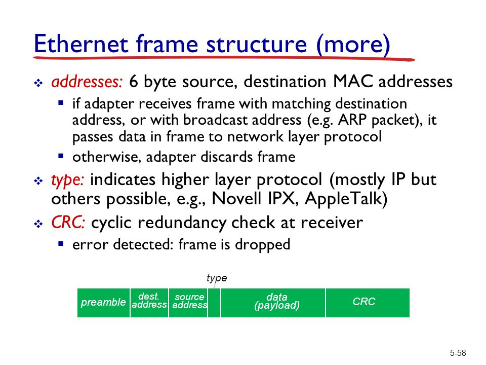 5-58 Ethernet frame structure (more)  addresses: 6 byte source, destination MAC addresses  if adapter receives frame with matching destination addre
