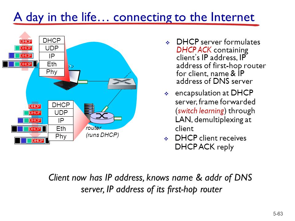 router (runs DHCP) 5-63  DHCP server formulates DHCP ACK containing client's IP address, IP address of first-hop router for client, name & IP address