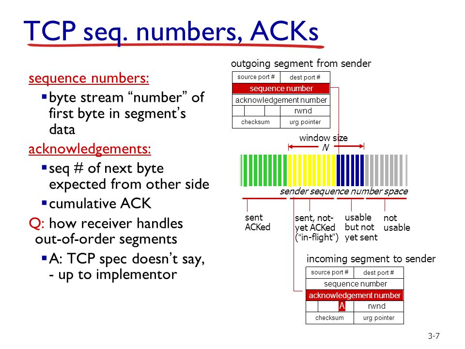 "3-7 TCP seq. numbers, ACKs sequence numbers:  byte stream ""number"" of first byte in segment's data acknowledgements:  seq # of next byte expected fr"