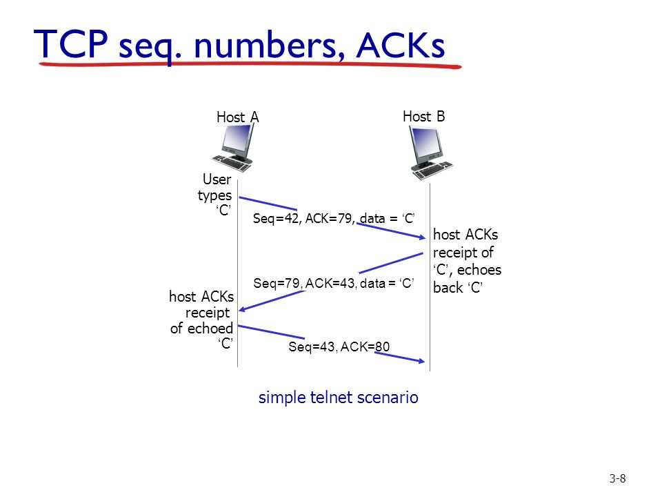 3-8 TCP seq.