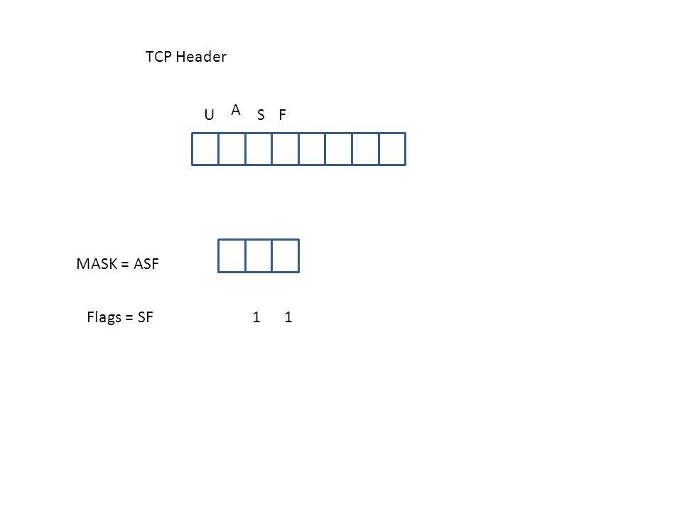 TCP Header U A SF MASK = ASF Flags = SF11