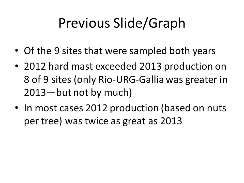 Previous Slide/Graph Of the 9 sites that were sampled both years 2012 hard mast exceeded 2013 production on 8 of 9 sites (only Rio-URG-Gallia was greater in 2013—but not by much) In most cases 2012 production (based on nuts per tree) was twice as great as 2013